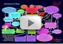 Alzheimer's Association Education Video
